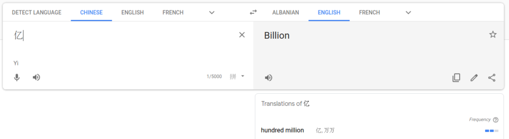 Google translate can't decide how much 亿 is. Saying large numbers in Chinese could be tricky.
